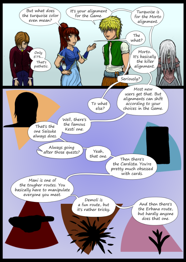 'Not A Villain' Webcomic - Explanation of the alighnments.